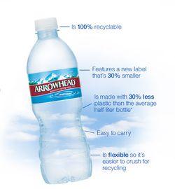 Eco_bottle_callouts_ah