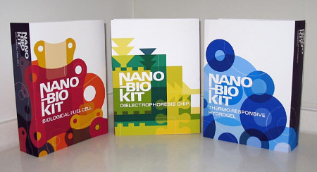 Nanobiokits